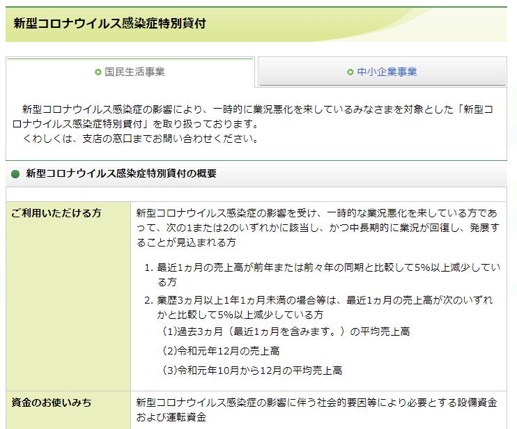新型コロナウイルス感染症特別貸付の詳細
