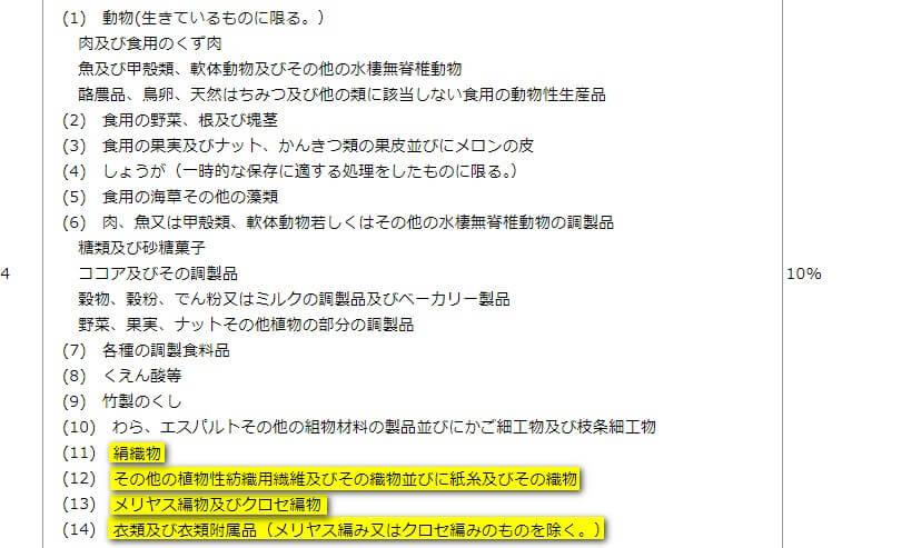 総額20万円以下の貨物の簡易税率の第4区分の画面