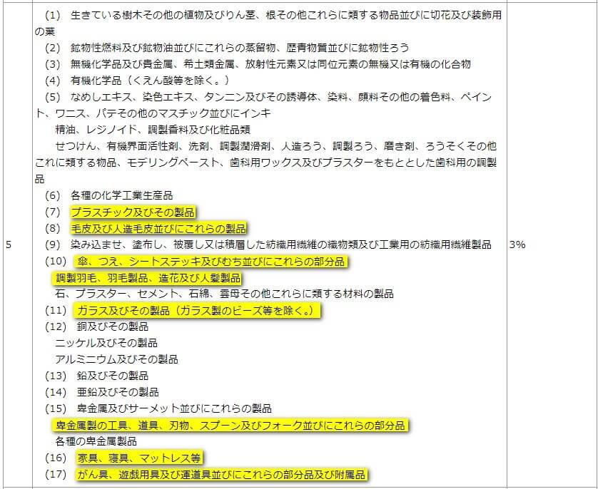 総額20万円以下の貨物の簡易税率の第5区分の画面